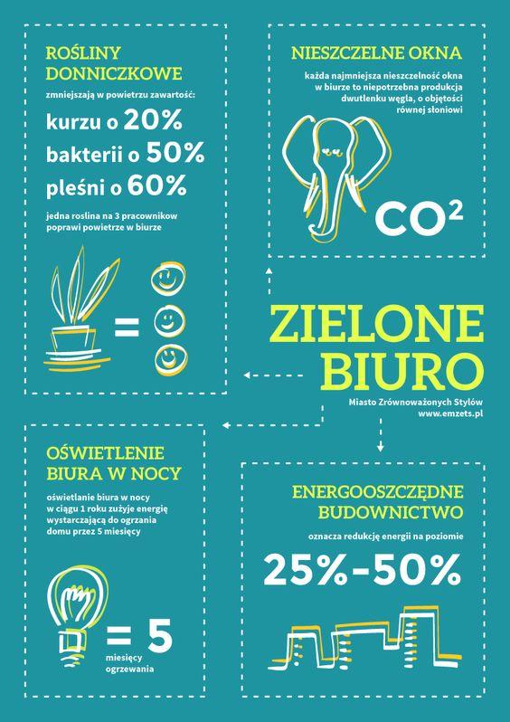 Ekologiczne światło do biura