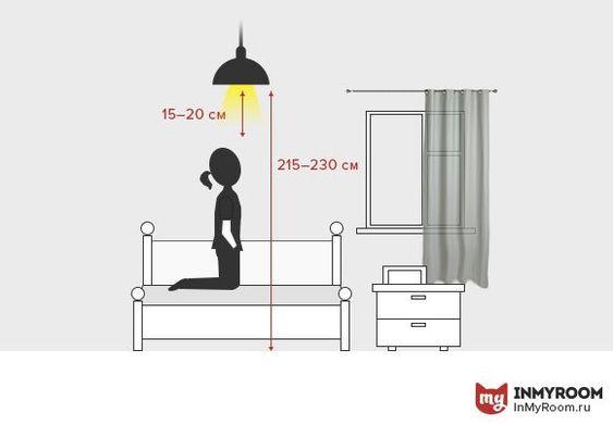 Właściwa wysokość instalacji lampy